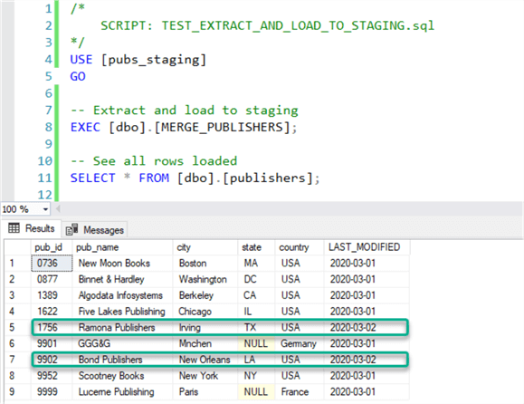 Execute stored procedure to extract, load, and view results including the latest changes.