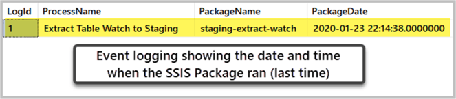 Event Logging with Package Date Time