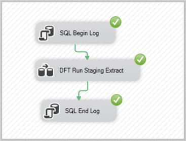 Staging Extract (SSIS Package) Run
