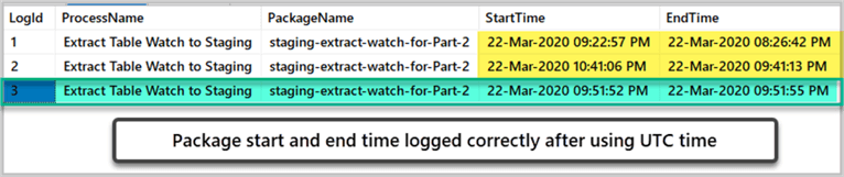 Package start and end time logged correctly after using UTC time