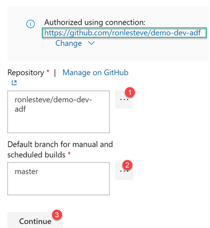 Image of details on GitHub Authorization and management