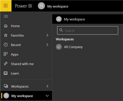 Manage Power BI Workspaces - Power BI GUI view of removed workspace