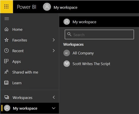 Manage Power BI Workspaces - Power BI GUI view of restored workspace