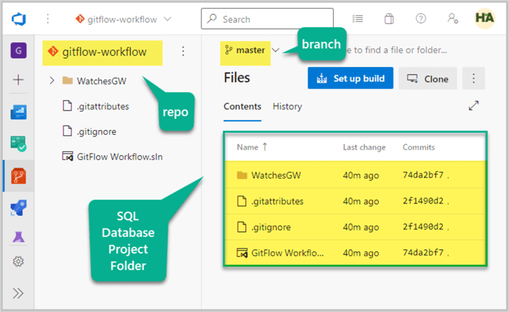 Git repository where SQL Database Project is saved
