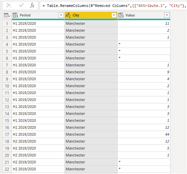 Snapshot showing table with renames columns