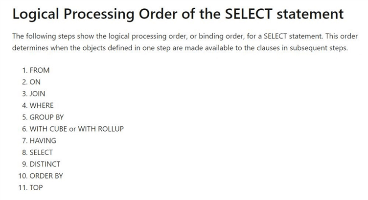 TSQL Distinct Clause - Logical Processing Order of the SELECT statement.