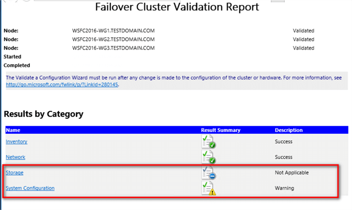 rapport de validation du cluster de basculement