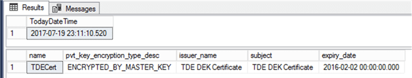 Does SQL Server TDE still work with an expired certificate