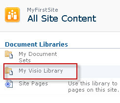 my visio library