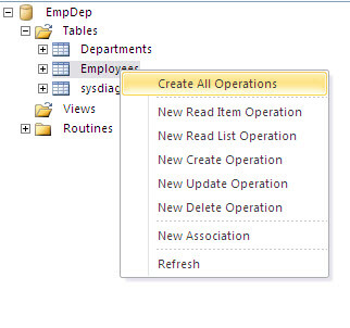 create all operations
