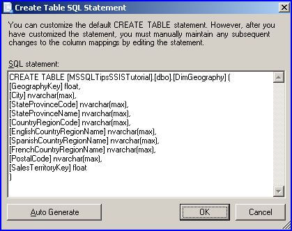 Sql create table for Table design sql