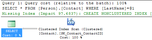 query plan showing clustered index scan with recommended index