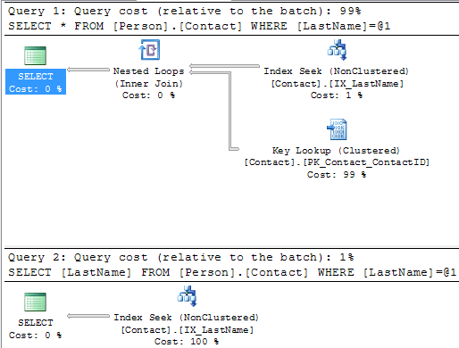 query plan with index seek and key lookup