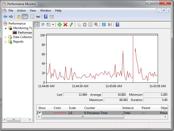 windows performance monitor