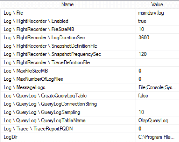 SQL Server Analysis Services Log Properties