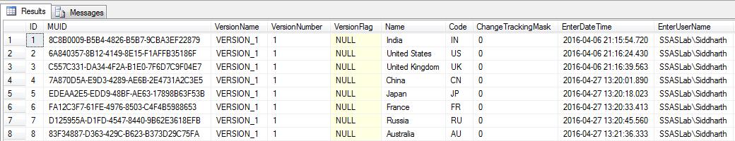 SQL Server结果集,包括来自Master Data Services的数据