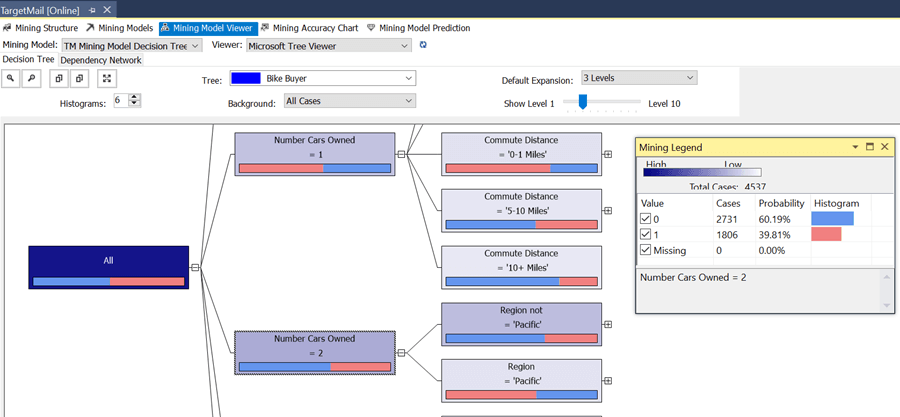 mining model viewer