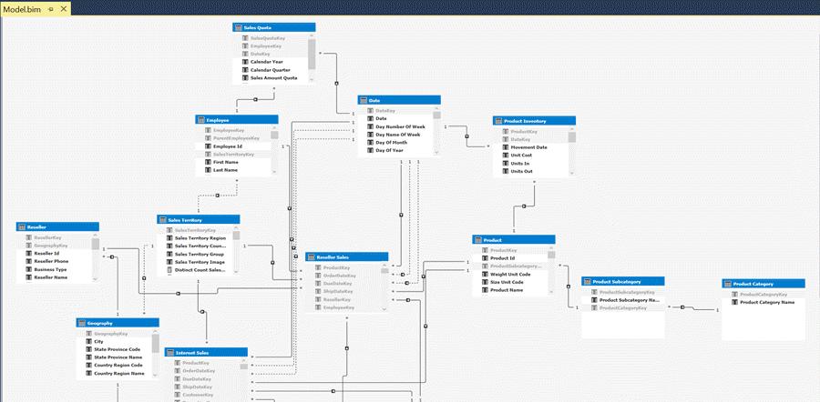 SQL Server Analysis Services Tabular Data Model