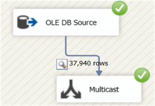 data flow finished in SSIS