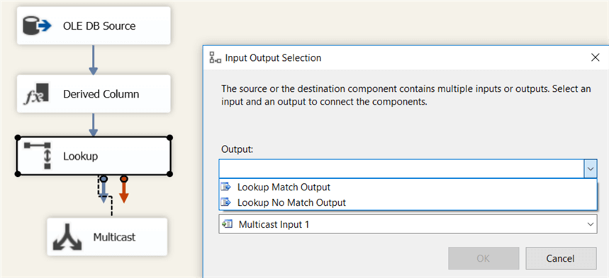 SSIS Lookup Component Input Output Selection