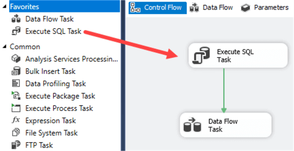 insert execute sql task to clean up objects in SSIS