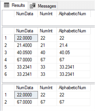 Introduction to Numeric Regular Expressions for T-SQL