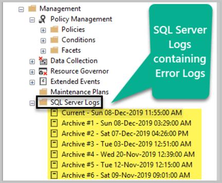 SQL Server Logs containing Error Logs