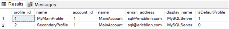 This screenshot shows 2 profiles numbered 1 and 2 sharing a single account with the account id of 1.